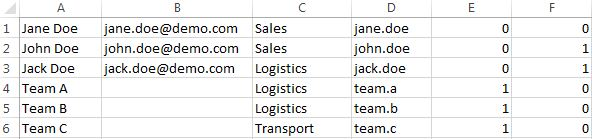 import_users_csv_file
